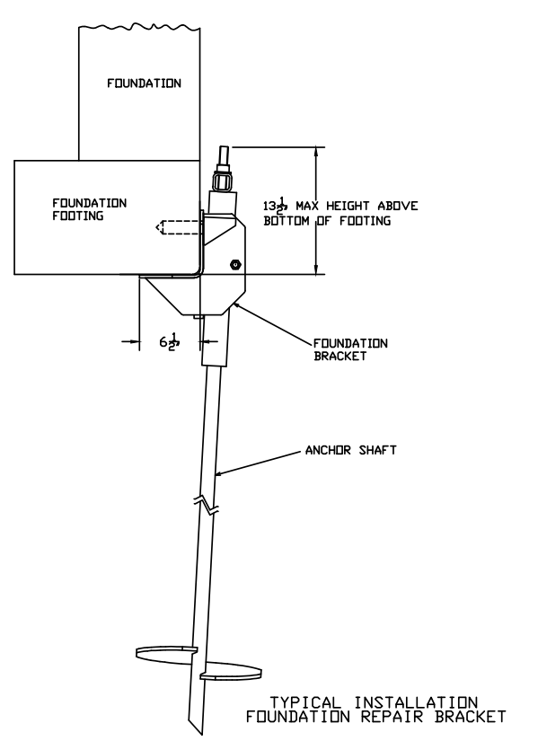 Helical Piers | Foundation Repair, Waterproofing, and